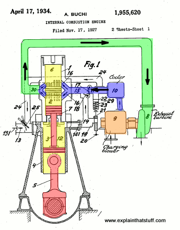 turbocharger buchi patent