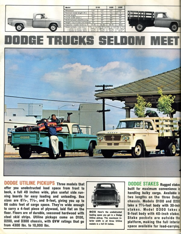 Idle Hands and the Craigslist Classic: 1964 Dodge D300–Daddy