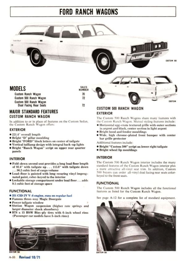 1972 Ford Full Line Sales Data-A10