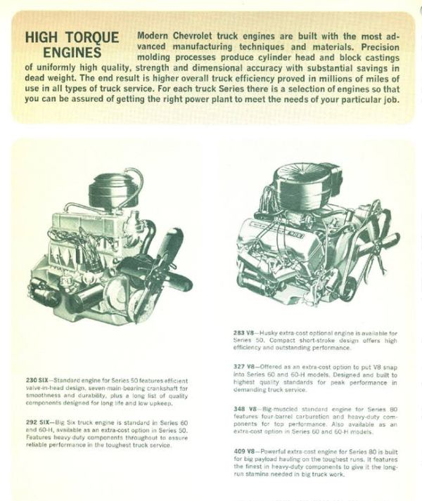 Chevrolet truck 1965 engines