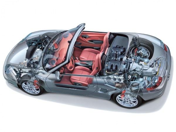 2003-Porsche-Boxster-Cutaway-View-1280x960