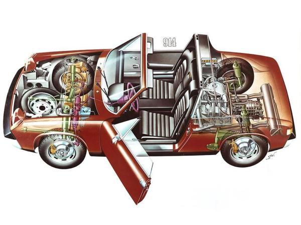 Porsche_914_1969_cutaway