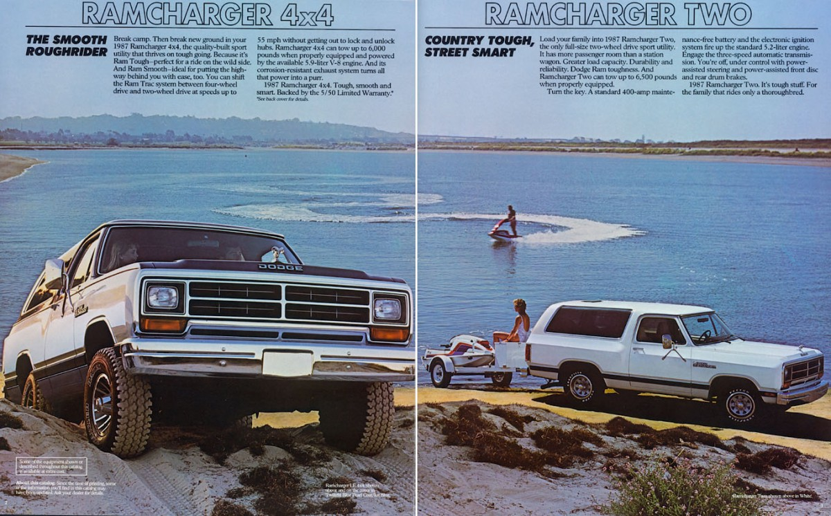 1987 Dodge Ramcharger 02 qotd what was in your high school parking lot?  at alyssarenee.co