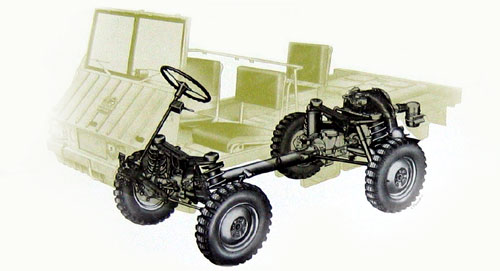 Steyr Puch haflinger chassis