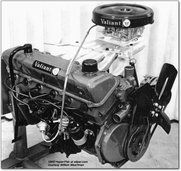 Plymouth hyperpak 1960 .jpg image by allpar