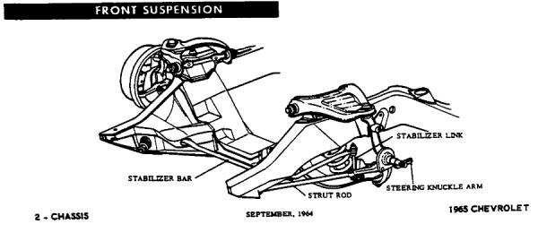Curbside Classic: 1965 Chevrolet Impala Super Sport – The