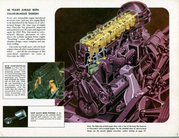 Chevrolet 1952 Engineering Features-01