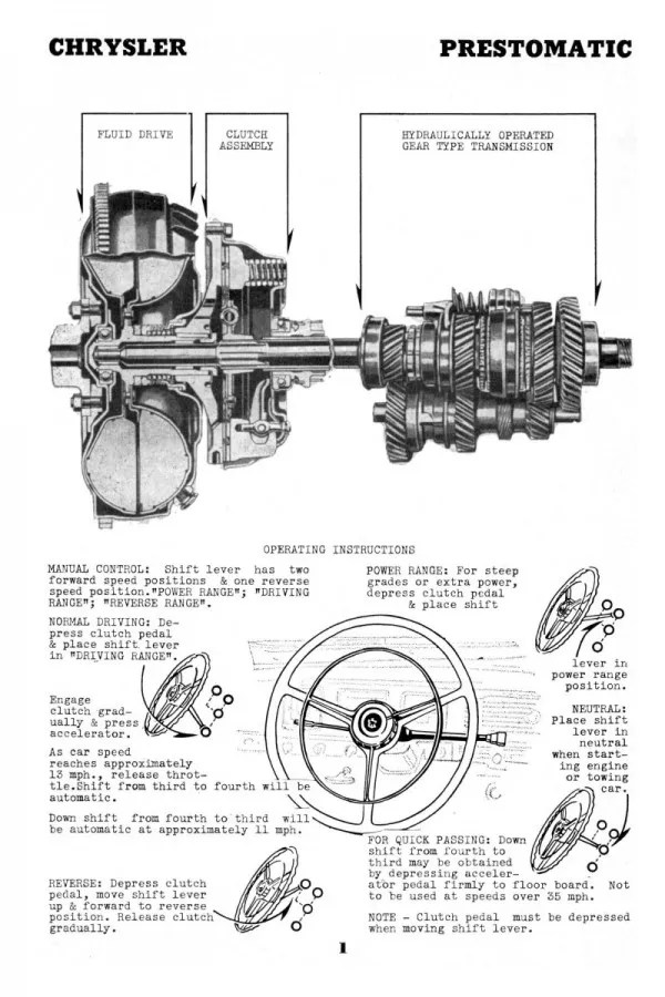 Chrysler M-6 Semi-Automatic Instructions.