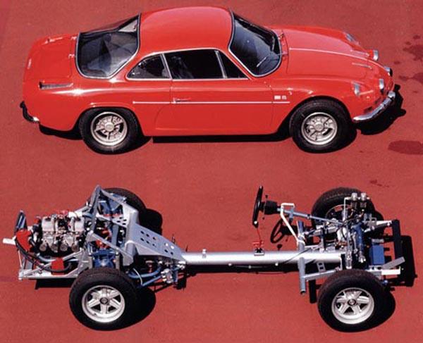 05-Chassis poutre Alpine A110 1300S - 1966- 2325