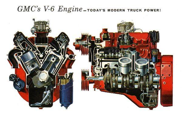 GMC V6 engine_crosssm