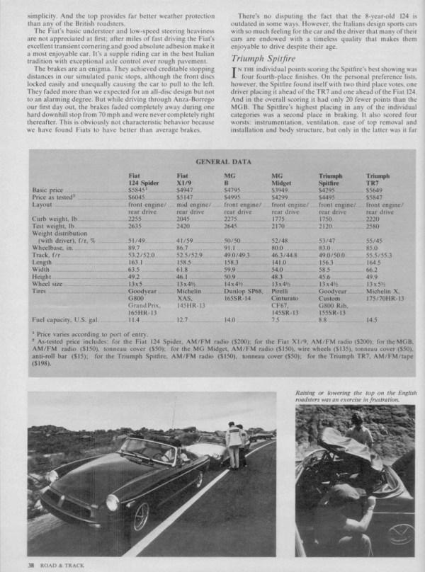 RT 6 Sport Cars 004 900