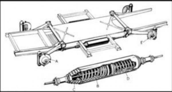 Citroen Suspension 1