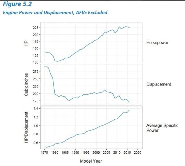 epa-hp-displacement