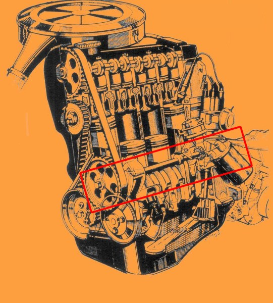 Engine History: Audi's (and VW) EA827 Engine – The Inline