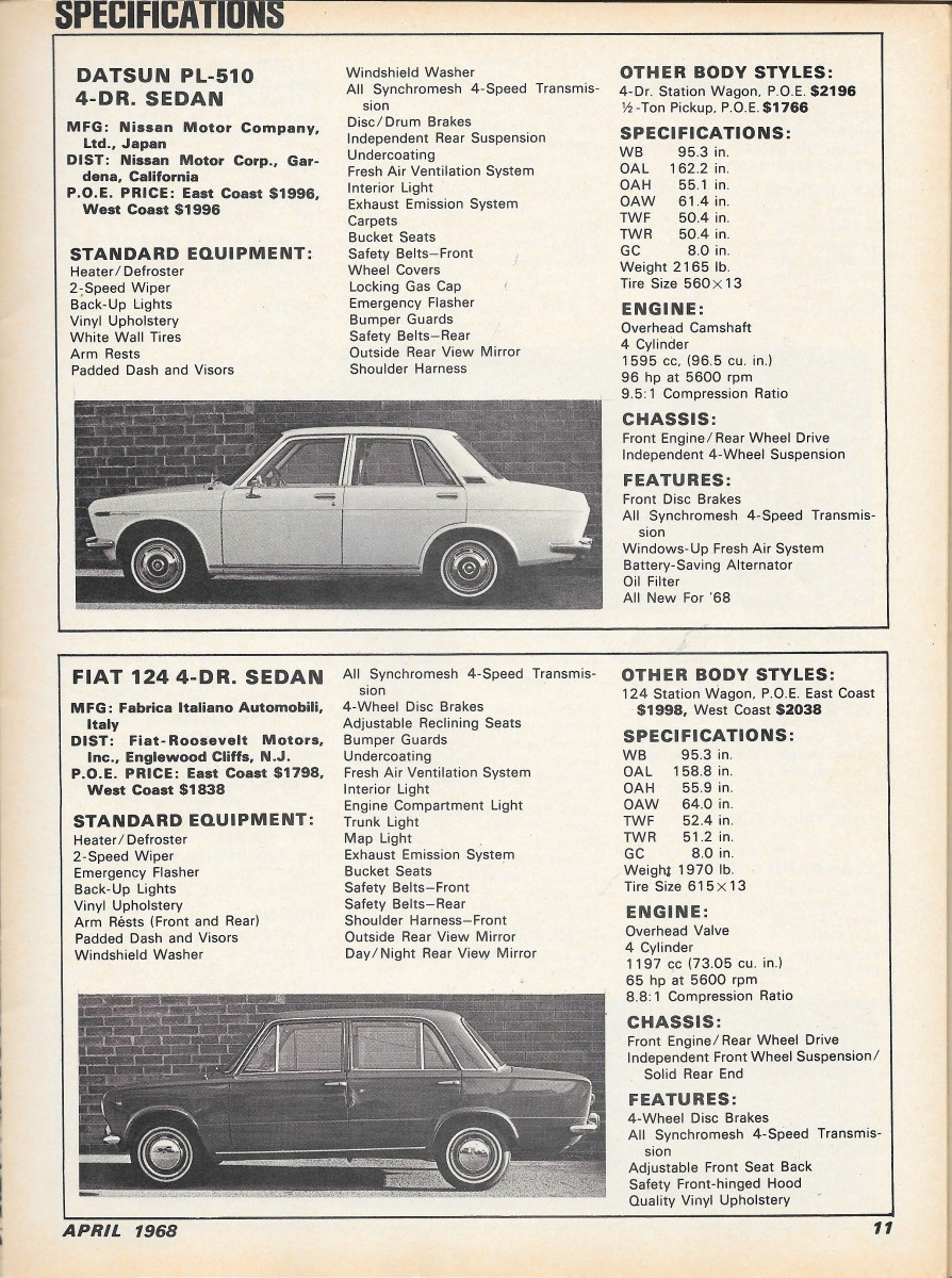Vintage Comparison Test: 1968 Economy Imports – A Really Big