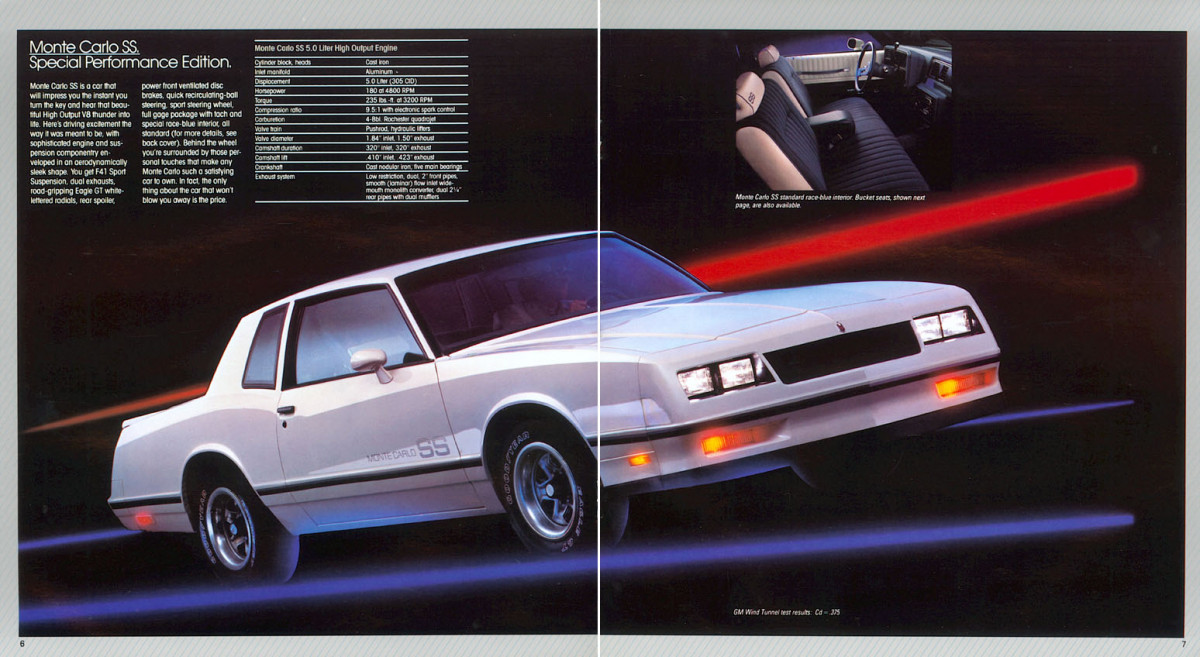 Curbside Classic: 1987 Chevrolet Monte Carlo SS Aerocoupe