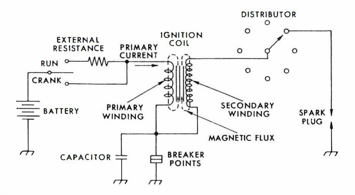 Breaker Point Ignition Wiring Diagram