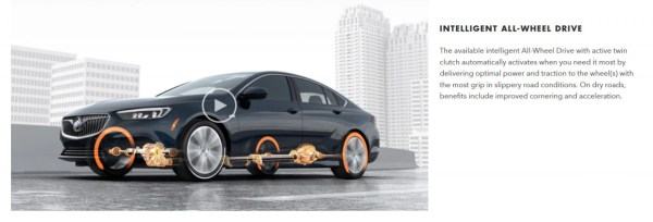 Buick Regal all-wheel drive