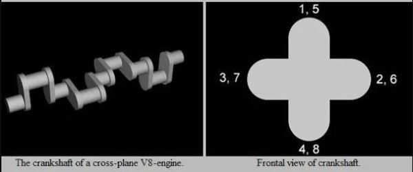 crossplane crankshaft geometry