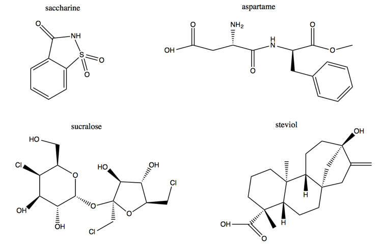 Organic chemistry 01: What is organic chemistry, drawing