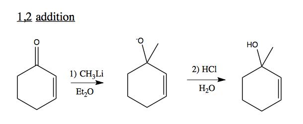 Organic chemistry 08: Carbonyl conjugation, conformational