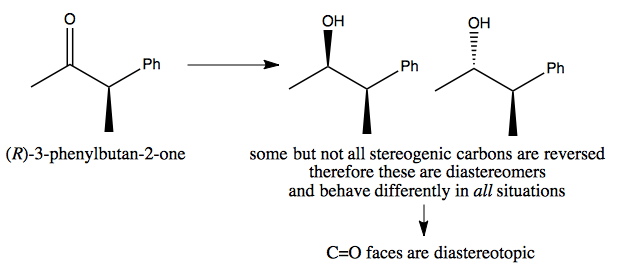 Organic Chemistry 16 Stereochemistry Complex Chirality