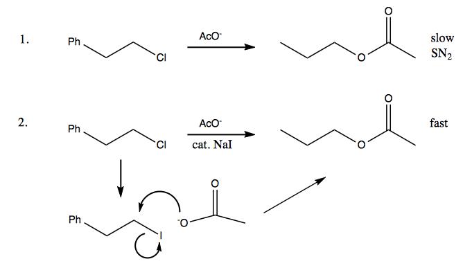 Organic chemistry 17: Anchimeric assistance, epoxide
