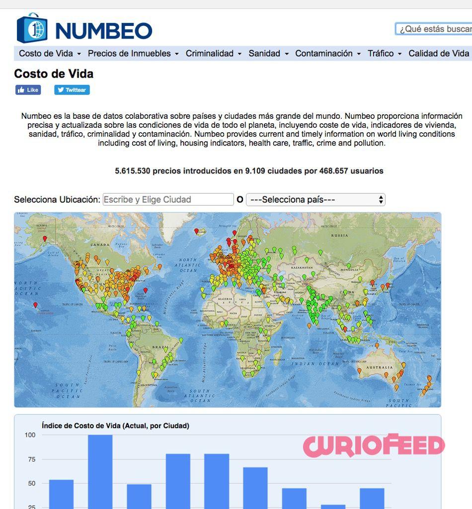 Web con el coste de vida en cualquier parte del mundo