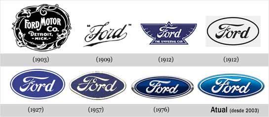 evologos 16 Logotipos: Evolução de Grandes Marcas