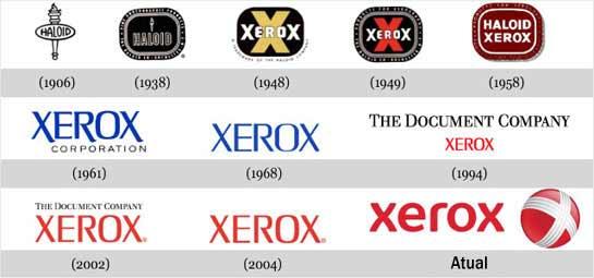evologos 3 Logotipos: Evolução de Grandes Marcas