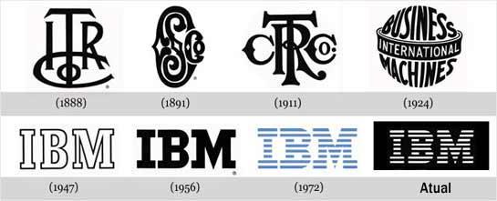 evologos 6 Logotipos: Evolução de Grandes Marcas