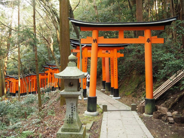 Temple de Fushimi Inari à Kyoto