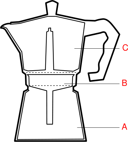 what is a moka pot