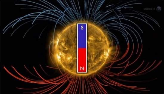 020130130807-inversao-polaridade-sol[1]
