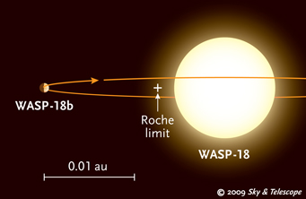 WASP-18+diagram[1]