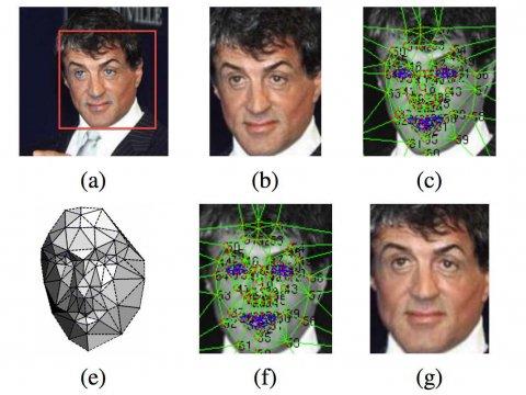 facebook-facial-recognition[1]