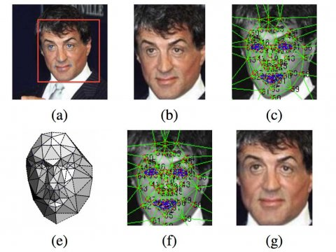 facebook-facial-recognition[1]