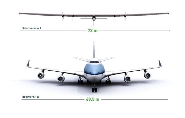 aviao-solar-e-preparado-para-dar-volta-ao-mundo-2-descubra-o-verde[1]