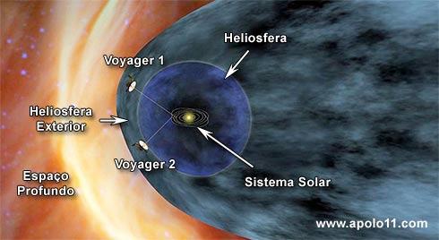 voyagers_limite_heliosfera[1]