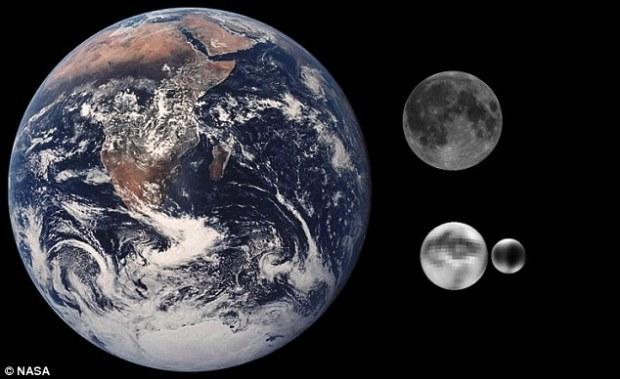 Imagem comparado a Terra e a Lua com os tamanhos de Plutão e Caronte.