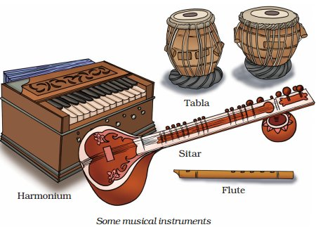 CuriousKeeda - Musical Instruments - Some Musical Instruments