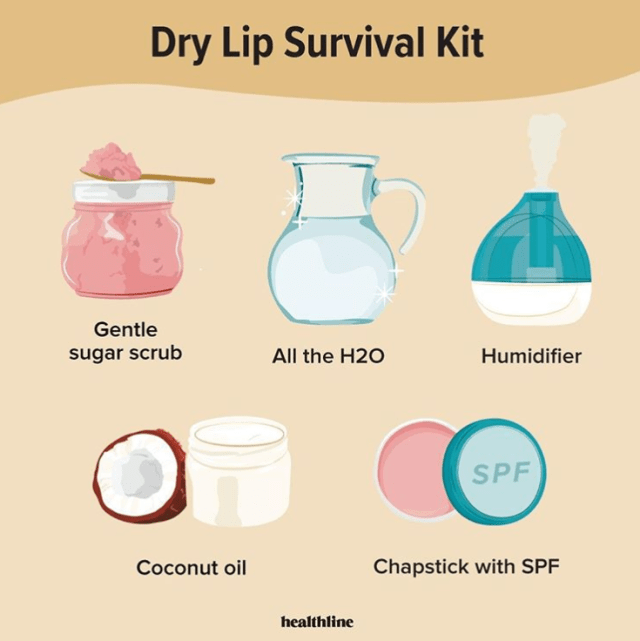Dry Lip Survival Kit