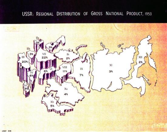 Distribución del PIB en la región de la URSS (1953)