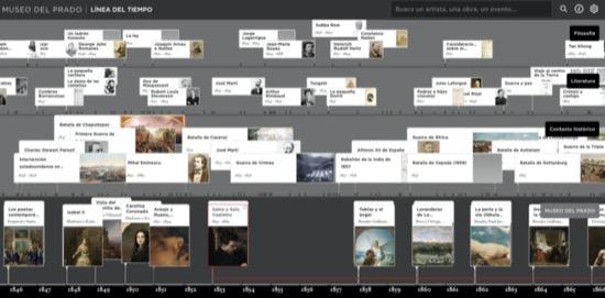 La línea del tiempo del Museo de Prado 3