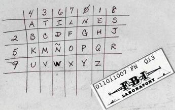 Código de Ana Montes