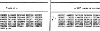 El hombre que calculó centenares de decimales de Pi, y se equivocó