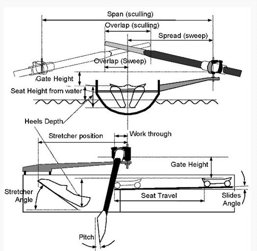 Curlew – Rigging Reference Guide