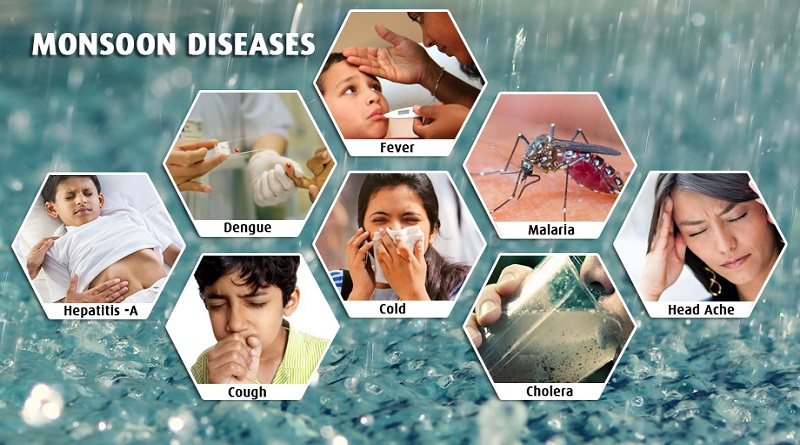 This monsoon don't be a victim of diseases