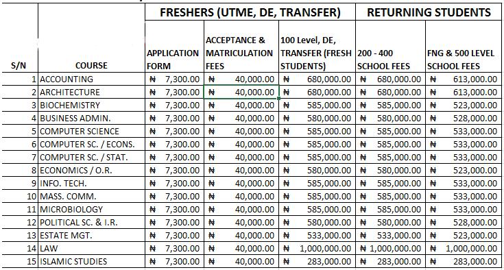 Crescent University School Fees Schedule