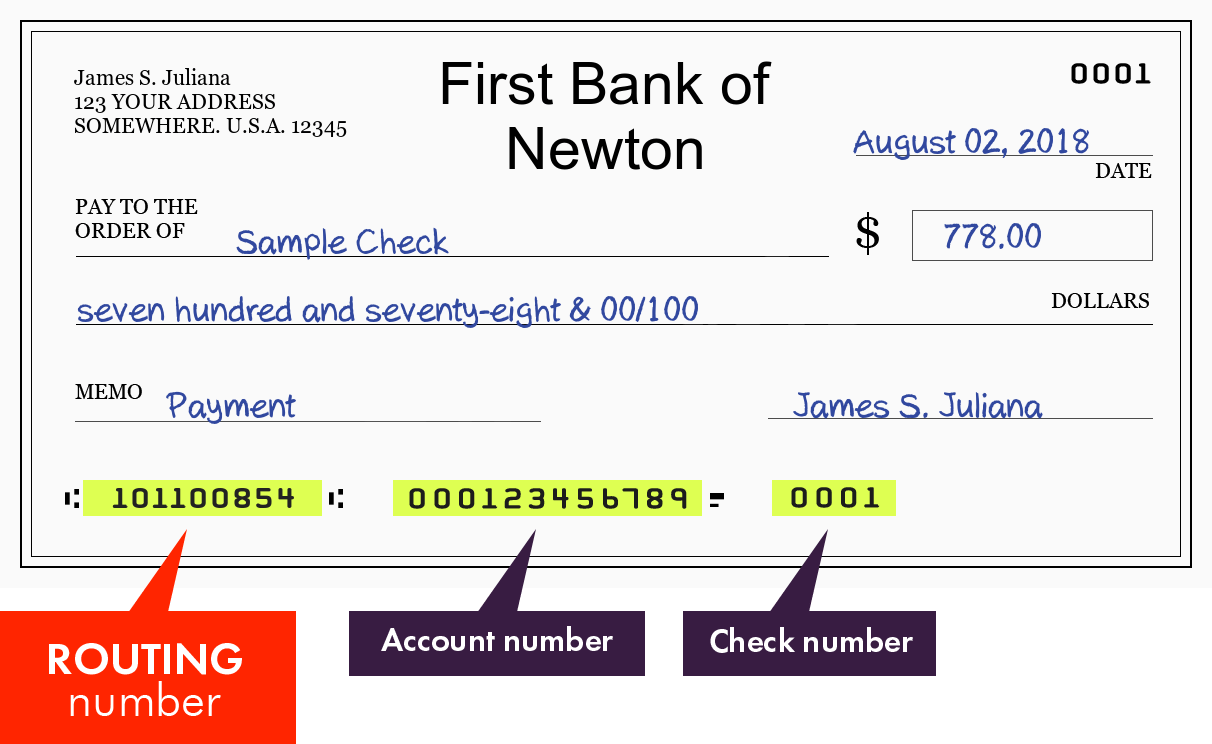 About First Bank of Newton and Southern First Bank  Get Information Here